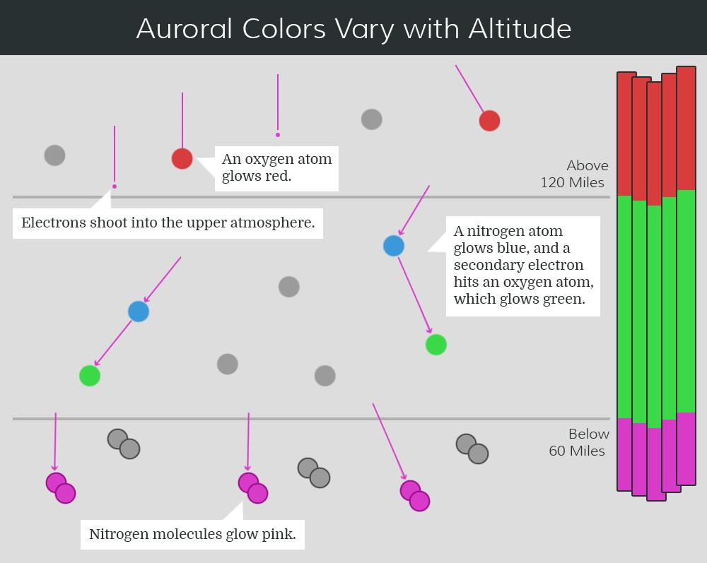 Aurorasaurus Reporting Auroras From The Ground Up